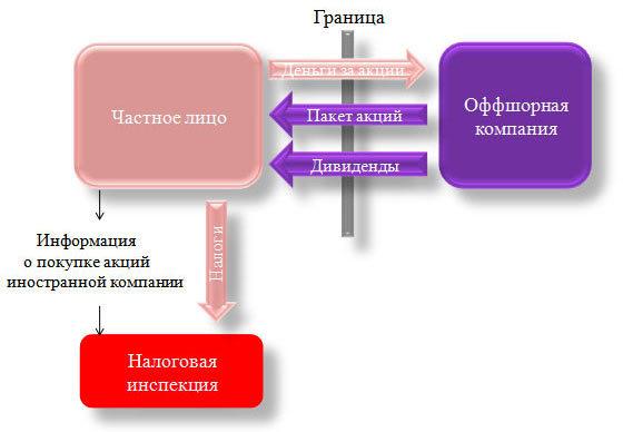 Играть бесплатно на русском рулетка онлайн